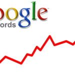 Quando usar o Google AdWords?