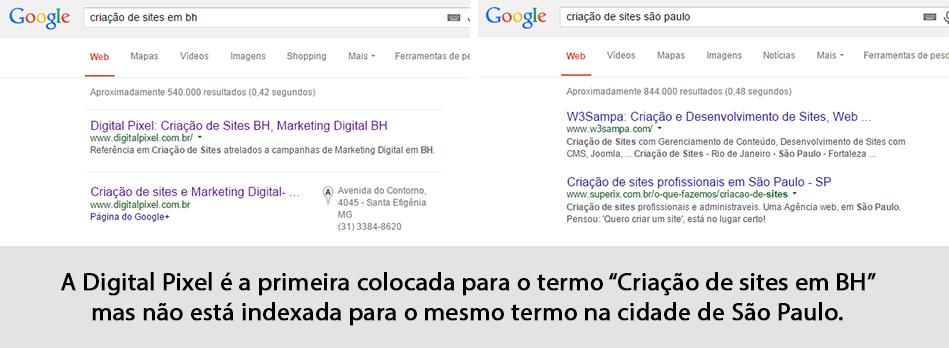 Digital Pixel - Criação de Sites BH e sua posição na busca orgânica