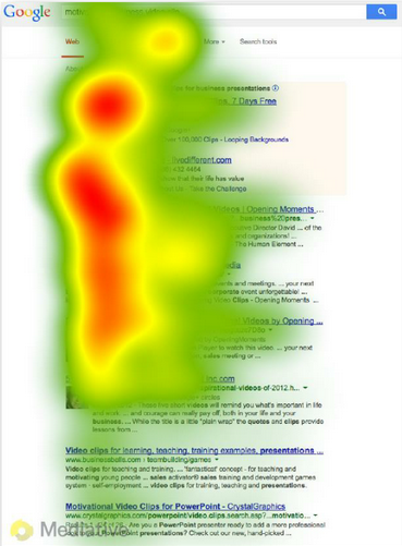 Gráfico google