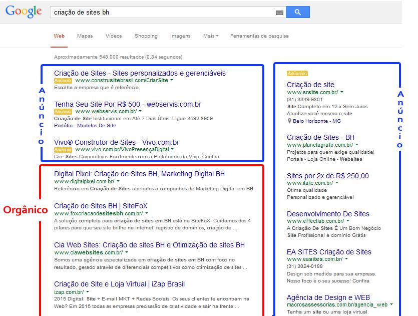 por que meu site precisa estar entre os primeiros do Google?
