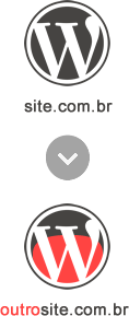 site-dominio