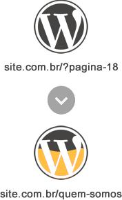site-site-url