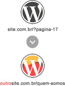 site-url-dominio-url