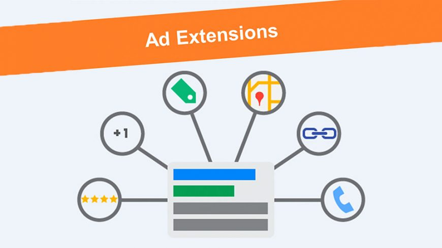 Por Que Usar Extensões no Google AdWords? - Criação de Sites BH e Marketing  Digital